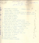 Arrestati 22/11/1944